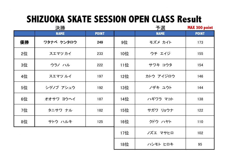 SHIZUIOKA SKATE SESSION 2019